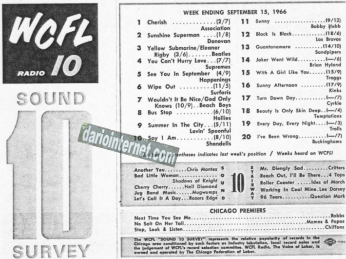 Charts Radio 1966 Chicago